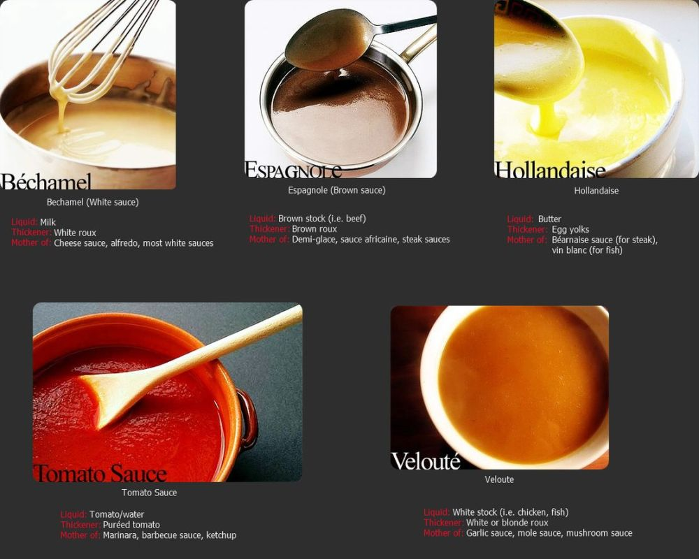 The 5 Basic Mother Sauces