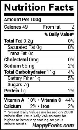 This is the nutrition label to our Green Tomato Relish.