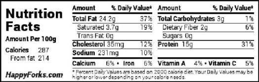 Nutrition label for Baked Salmon II made at Happy Foods.