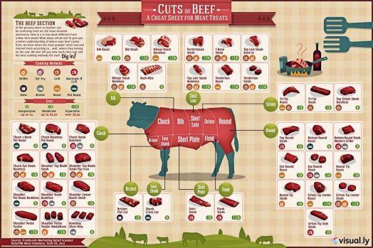 Beef_Cut_Chart_2_jpg
